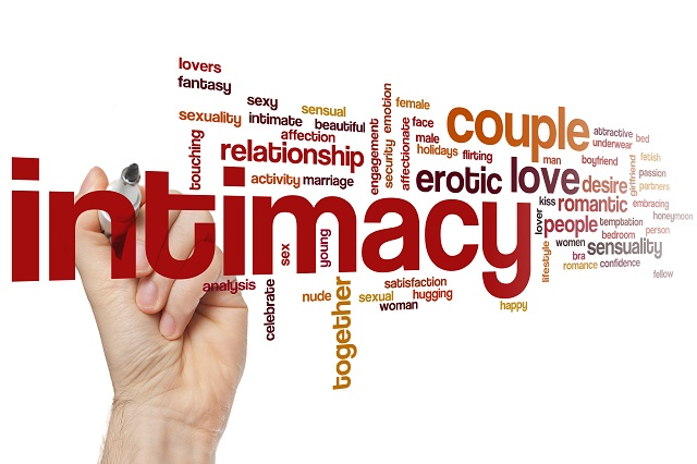 Intimacy word cloud