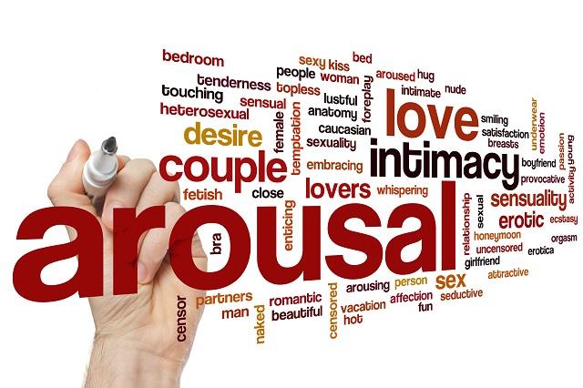 Arousal word cloud